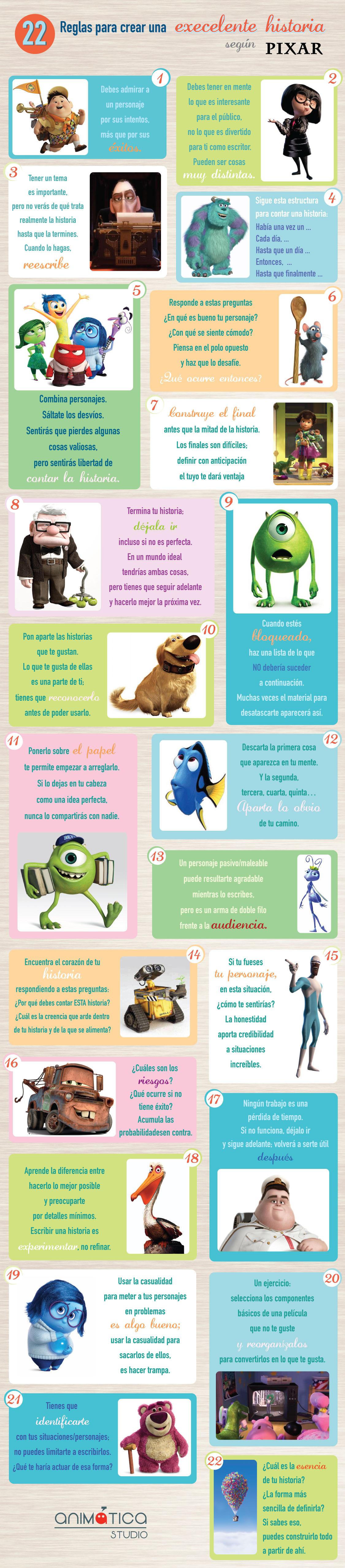 infografia-22-reglas-pixar