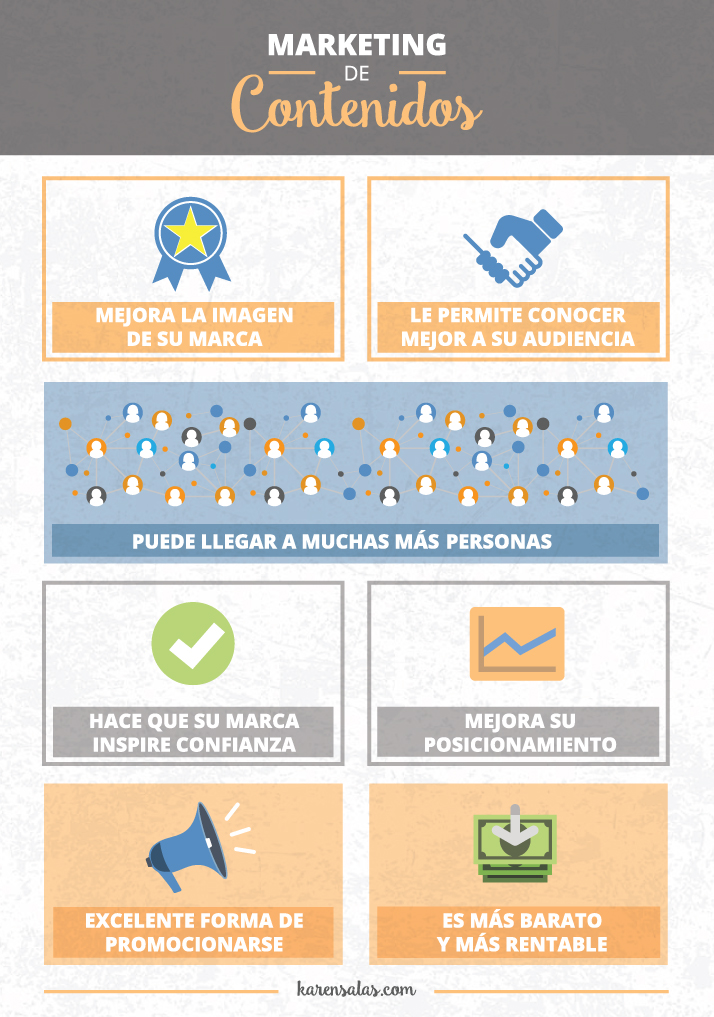 Infografia-Marketing-Contenidos