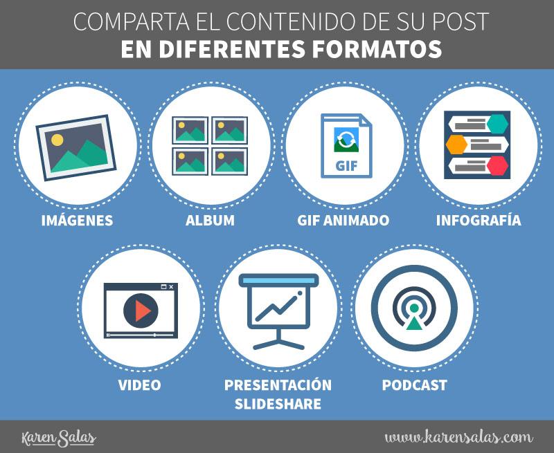 contenido-formatos