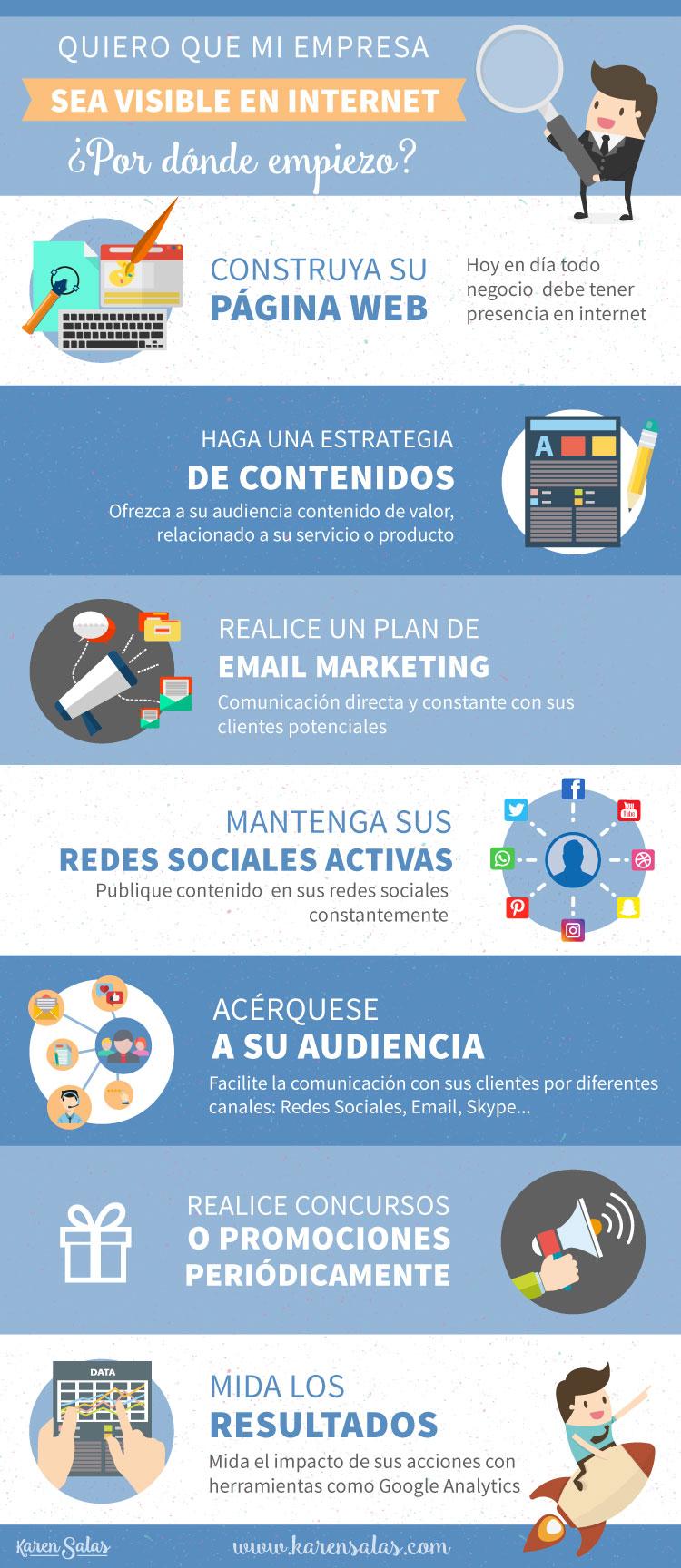 Infografia_Empresa-visible-en-internet